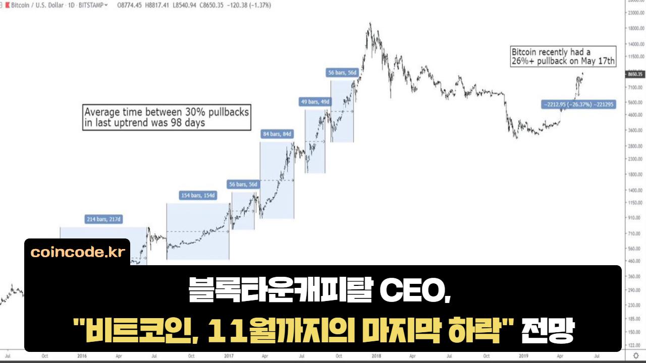 """코인코드   블록타운캐피탈 CEO, """"비트코인, 11월까지의 마지막 ..."""