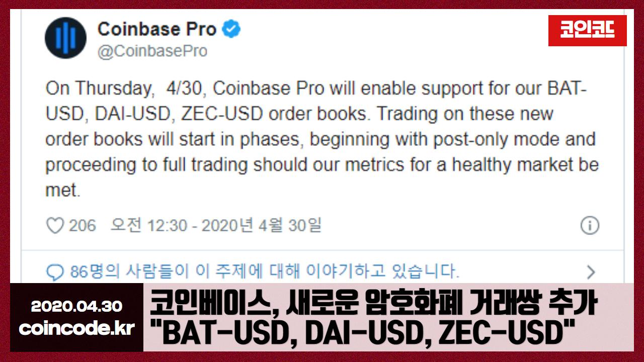 """코인코드   코인베이스, 새로운 암호화폐 거래쌍 추가 """"BAT-USD, DAI ..."""